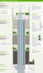 capitagreen-building-details