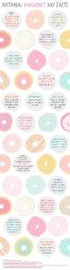 143-44824-doughnut-1412627337